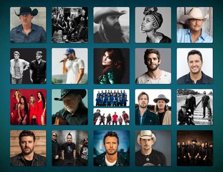 2017 Houston Rodeo concert lineup