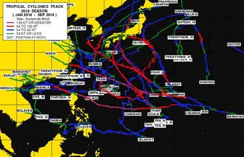 2018 Northwestern Pacific typhoon storm tracks
