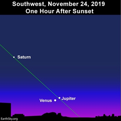 Venus/Jupiter conjunction on Sun. Nov. 24, 2019