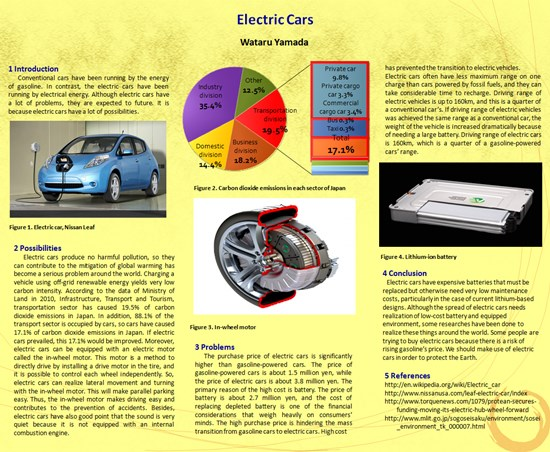 Electric cars poster