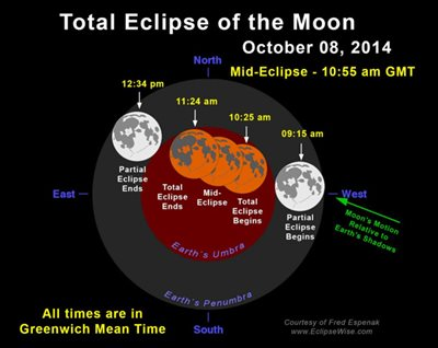 October 8, 2014 total lunar eclipse map