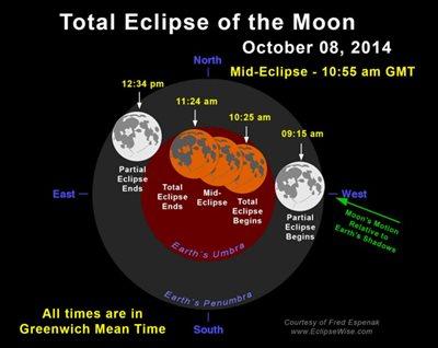 October 8, 2014 total lunar eclipse map