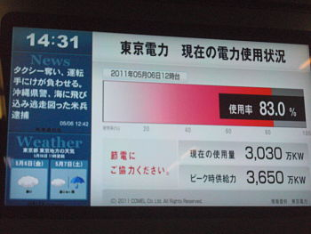 TEPCO electricity demand vs. supply subway station monitor