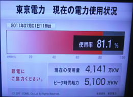 TEPCO electricity demand vs. supply monitor