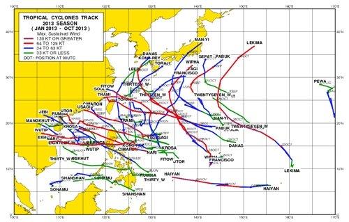 2013 Pacific typhoons