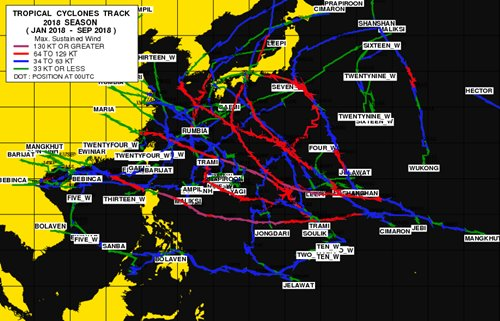 2018 Northwestern Pacific typhoon storm tracks