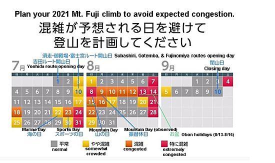 2021 Mt. Fuji congestion calendar