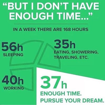 But I don't have enough time