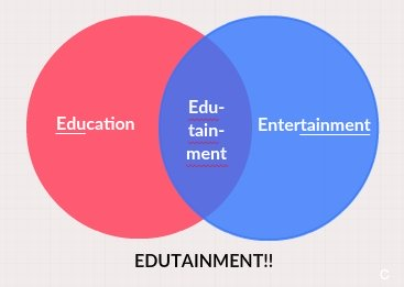edutainment venn diagram