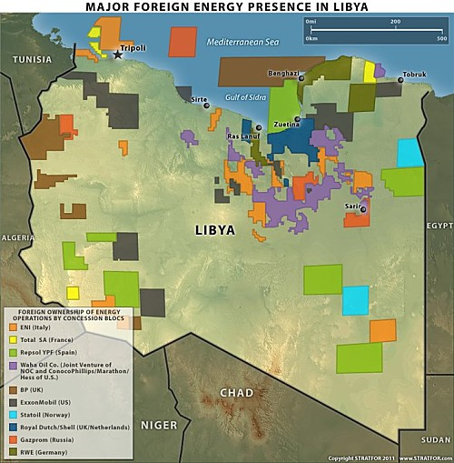 Foreign ownership of Libyan energy operations