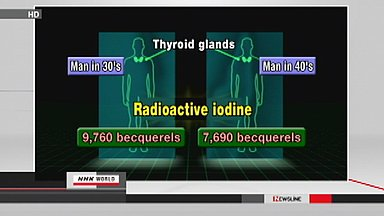 Radiation exposure for 2 workers may exceed limit