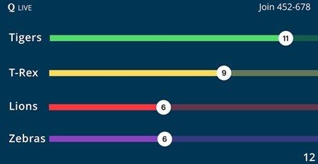 Figure 2. Quizlet Live leaderboard (Quizlet, n.d.)
