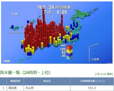 Japan rainy season as of 18.7.7