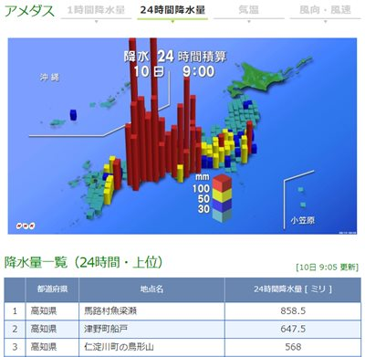 Typhoon 11 24-hr. rain accumulation
