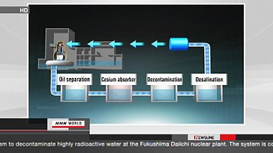 Water decontamination system goes online