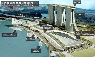 Singapore Sky Pool